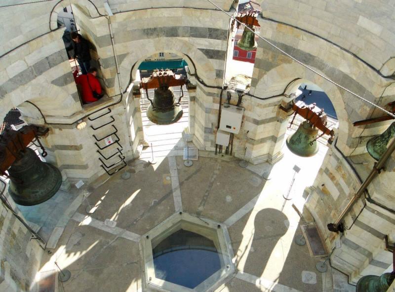 Колокольня Пизанской башни