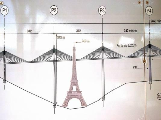 Сравнение Мийо и Эйфелевой башни